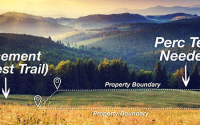Buying Land: Look Before You Leap